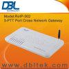 DBL 3 Gateway roIP-302 van het dwars-Netwerk van VoIP van de Haven van PTT