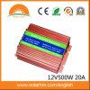 (HM12 500n) 12V500W太陽エネルギーインバーター