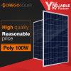 Панель Morego 100W поли Solar Energy с хорошим ценой