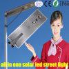 Lâmpada de rua solar solar da luz de rua
