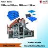 Durchbrennendes Plastikladeplatten-Gerät