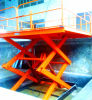 Sjg 2.0-2 het Vaste Platform van de Lift van de Schaar