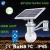 Luz ao ar livre solar da esfera do jardim do diodo emissor de luz com painel solar