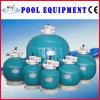 Filtro a sacco del supporto della parte superiore del Aqua per il trattamento delle acque (Q900)