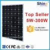 Panneau solaire mono-cristallin 250W avec certificat TUV & Ce