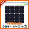 55W 156*156mono-Crystalline Solar Module