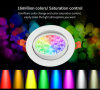 De nieuwe van de LEIDENE van Desigin WiFi Gecontroleerde 9W RGB+CCT Lamp Vlek van het Plafond