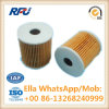 filtro de petróleo da alta qualidade 160 184 00 25 para Benz AG