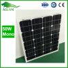 mono preço do painel 50W solar por o mercado de India do watt