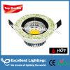 Etd-0803005 Dimmable LED Downlight Eyeshield