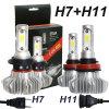 Nouvellement arrivée à la tête de lampe Canbus 6000lm de l'automobile 9005 9006 H4 H11 H13 H7 S9 auto voiture ampoule de projecteur à LED