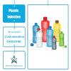 カスタマイズされたプラスチック製品の薬のびんの液体の容器の装飾的なプラスチックびんの注入型