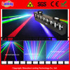 Nuovo 1.2W Moving Head Stage Light Music Equipment