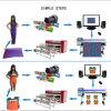 Sublimation Roll Machine avec Large Format Transfer Platen
