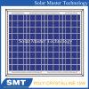 Poli grado all'ingrosso a del comitato solare 15W