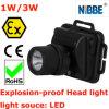 Explosionsgeschützte LED Stirnlampe Licht