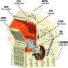 Trituradora de impacto de la piedra de alta eficiencia con alta calidad