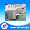 高品質の版の熱交換器の単位、ボイラーのための版の熱交換器