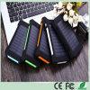 Chargeur solaire à pleine capacité pour ordinateur portable (SC-5688)