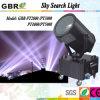 Indicatore luminoso esterno di ricerca del cielo (GBR-PT2000/PT3000/PT4000/PT5000)