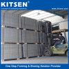 Kitsen encofrado de aluminio para la construcción /paneles de encofrado de hormigón
