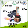 新しい到着のフィリップスH11 7000lm LEDの自動車のヘッドライト