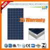 36V 195 W Módulo Solares Fotovoltaicos Poly (SL195TU-36SP)
