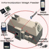 La informatización automática completa pesa el alimentador