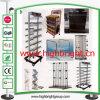 Kettenladen-System-Befestigung, die Supermarkt-Gerät im Einzelhandel verkauft