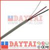 Cca-Leiter 24 Kern-Warnungs-Kabel AWG-LehreUTP 2