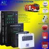 Sistema di rilevazione del segnalatore d'incendio di incendio di SMS