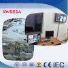 (Colore di HD) Uvis con il sistema di sorveglianza di controllo del veicolo (sistema di scansione)