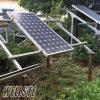 PV 지상 태양 모듈을%s 태양 설치 구조 부류
