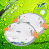 9W 16W 24W Panel LED with RoHS CE SAA UL