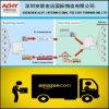 Aire Shipping Bluetooth Speaker a los E.E.U.U. el Amazonas