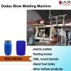 Chemischer Zylinder-Plastikschlag-formengerät