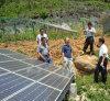 Sistema solare di pompaggio dell'acqua di irrigazione di CA della Cina della pompa ad acqua DC/AC della pompa dell'azionamento solare superiore dell'invertitore VFD