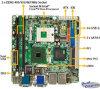 Материнская плата Мини-ITX (KINO-9453)