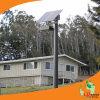 Самое лучшее Quality Solar Street Light 15~120W (TUV, IEC, RoHS, CE, MCS)