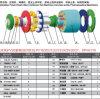 La serie Sauer PV PV18 PV20 PV21 PV22 PV23 PV24 PV25 PV26 PV27 Spv6/119 Piezas de la bomba de repuesto