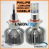 9006 50W LEDフィリップスヘッドランプ車LEDのヘッドライト4500lm