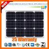 45W 156*156mono-Crystalline Solar Panel