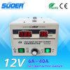 Suoer RoHS 승인되는 배터리 충전기 12V 배터리 충전기 (A04-1240)