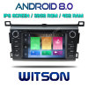 Witson Android 8.0 GPS van Car DVD voor Toyota RAV4 2013-V5746
