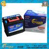 CER Approved DIN72 Maintenance Free Auto Lead Acid Battery 12V72ah