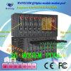3G 850/1900MHz SL8080t SL8081t GSM Modem Pool 3G Modem Pool