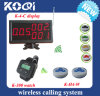 433.92MHz Ce Certificaiton Wireless Nurse Call System voor Hospital