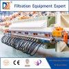 Filtre-presse automatique de membrane pour la séparation solide liquide