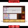 Таблица казина индикации Reslut (YM-EC01)