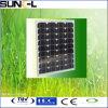 Солнечная панель (СНД-M10)